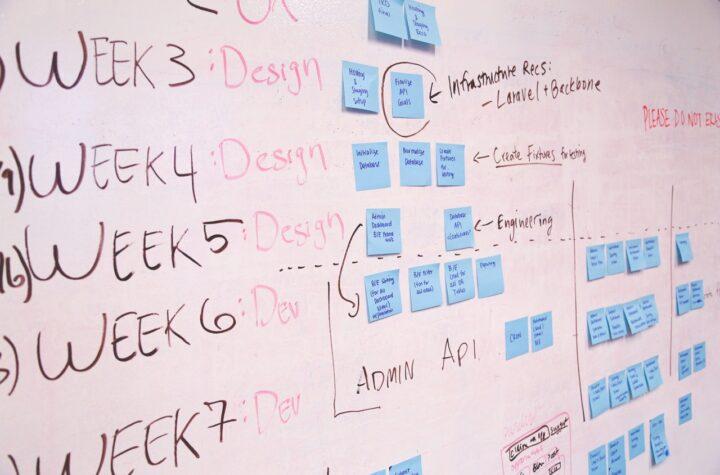 Succesvol worden met een startup